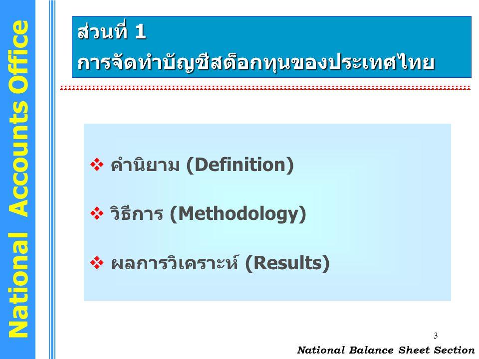 3 National Accounts Office ส่วนที่ 1 การจัดทำบัญชีสต็อกทุนของประเทศไทย  คำนิยาม (Definition)  วิธีการ (Methodology)  ผลการวิเคราะห์ (Results) Natio