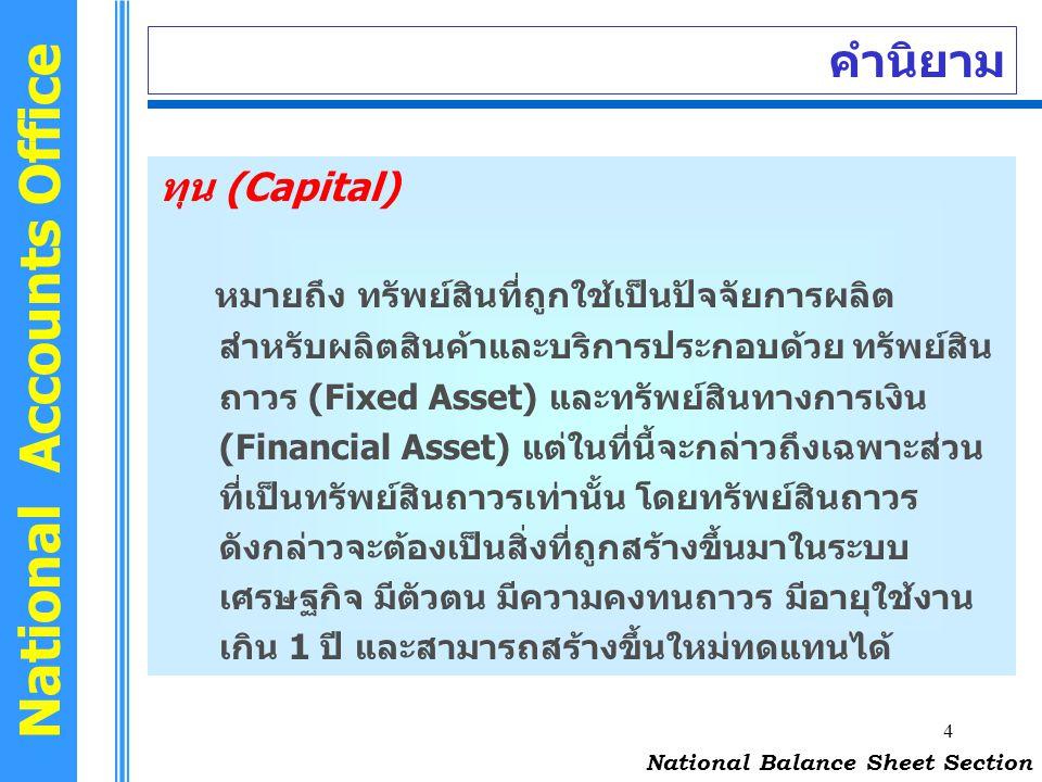4 National Accounts Office คำนิยาม ทุน (Capital) หมายถึง ทรัพย์สินที่ถูกใช้เป็นปัจจัยการผลิต สำหรับผลิตสินค้าและบริการประกอบด้วย ทรัพย์สิน ถาวร (Fixed