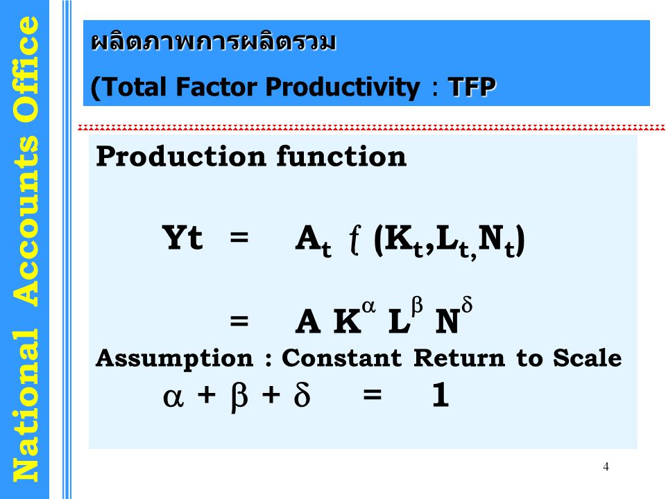 4 National Accounts Office ผลิตภาพการผลิตรวม TFP (Total Factor Productivity : TFP Production function Yt= A t  (K t,L t, N t ) =A K  L  N  Assumpt