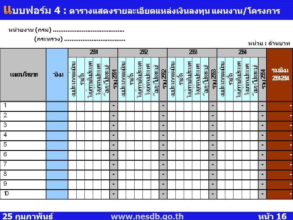 25 กุมภาพันธ์ 2551 www.nesdb.go.th หน้า 16 แ บบฟอร์ม 4 : ตารางแสดงรายละเอียดแหล่งเงินลงทุน แผนงาน/โครงการ หน่วยงาน (กรม)..............................