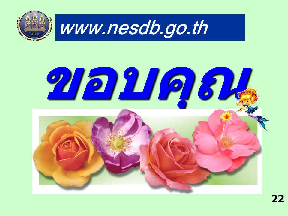 ยยุทธศาสตร์การพัฒนาคุณภาพคนและ สังคมไทยสู่สังคมแห่งภูมิปัญญาและการ เรียนรู้ บบทบาทของภาคีการพัฒนาในการ ขับเคลื่อนยุทธศาสตร์ ประเด็นการระดมความคิดเ