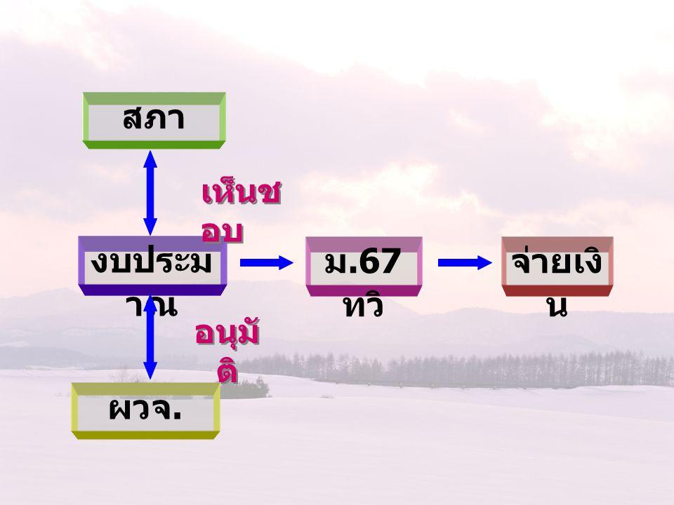 สภา งบประม าณ เห็นช อบ ม.67 ทวิ จ่ายเงิ น อนุมั ติ ผวจ.