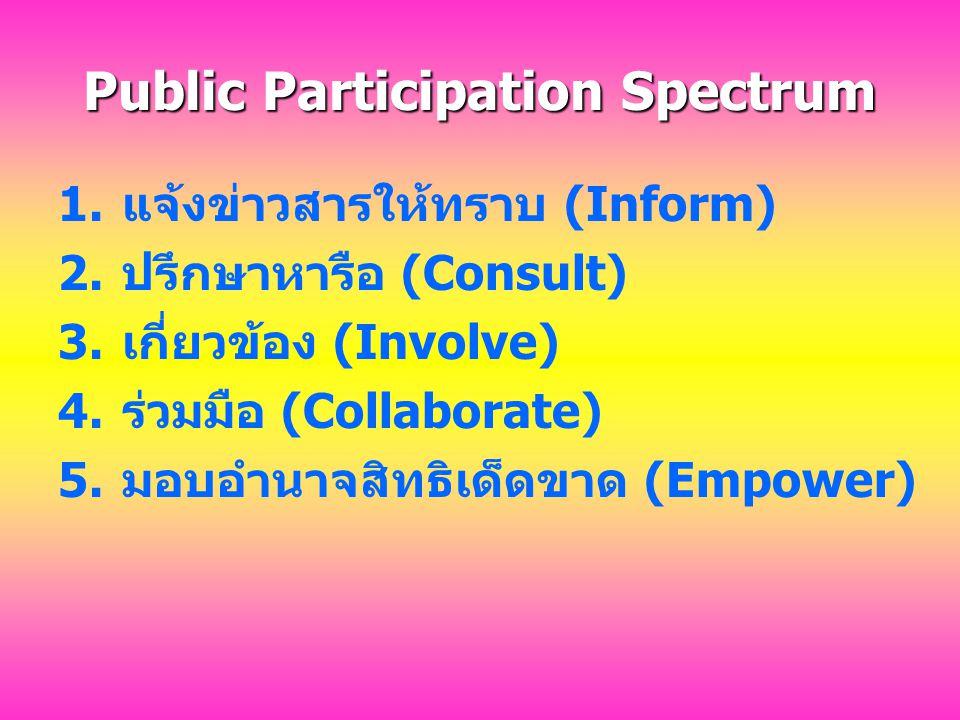 แจ้งข่าวสารให้ทราบ (Inform) วัตถุประสงค์ เพื่อให้สารสนเทศ (information) แก่ สาธารณะ/ประชาชน เพื่อช่วยให้ประชาชนเข้าใจ ปัญหา ทางเลือกและวิธีการในการแก้ไขปัญหา