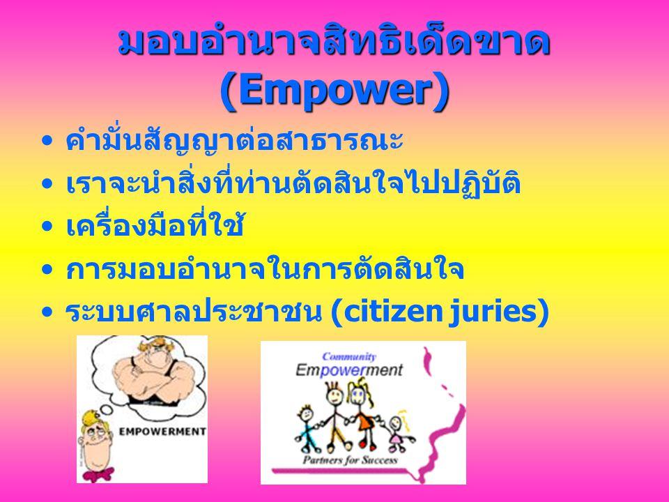 IAP2's Public Participation Spectrumให้ข่าวสาร(Inform)ให้ข่าวสาร(Inform) ปรึกษาหารือ(Consult)ปรึกษาหารือ(Consult) เกี่ยวข้อง (involve) เกี่ยวข้อง (involve) ร่วมมือ(Collaboration)ร่วมมือ(Collaboration) มอบอำนาจสิทธิเด็ดขาด(Empower)มอบอำนาจสิทธิเด็ดขาด(Empower) ระดับการมีส่วนร่วมของประชาชน