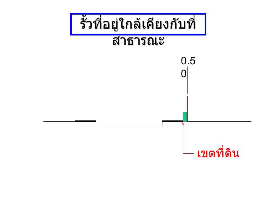 รั้วที่อยู่ใกล้เคียงกับที่ สาธารณะ เขตที่ดิน 0.5 0