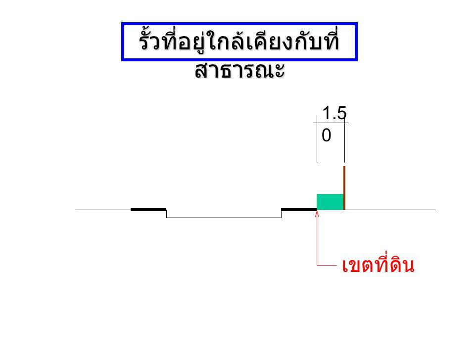 รั้วที่อยู่ใกล้เคียงกับที่ สาธารณะ เขตที่ดิน 1.5 0