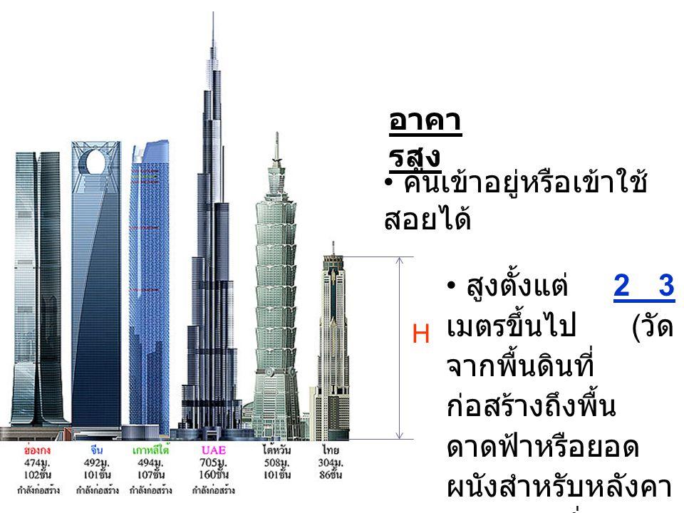 H อาคา รสูง คนเข้าอยู่หรือเข้าใช้ สอยได้ สูงตั้งแต่ 23 เมตรขึ้นไป ( วัด จากพื้นดินที่ ก่อสร้างถึงพื้น ดาดฟ้าหรือยอด ผนังสำหรับหลังคา ทรงจั่ว )