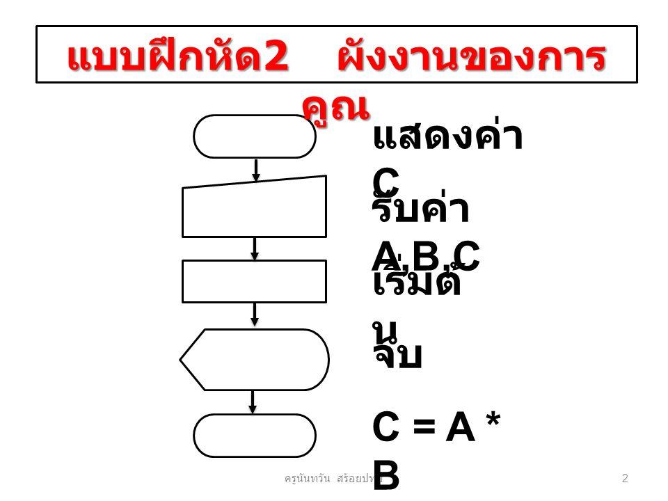 แบบฝึกหัด 2 ผังงานของการ คูณ 2 ครูนันทวัน สร้อยปทุม เริ่มต้ น แสดงค่า C C = A * B รับค่า A,B,C จบ