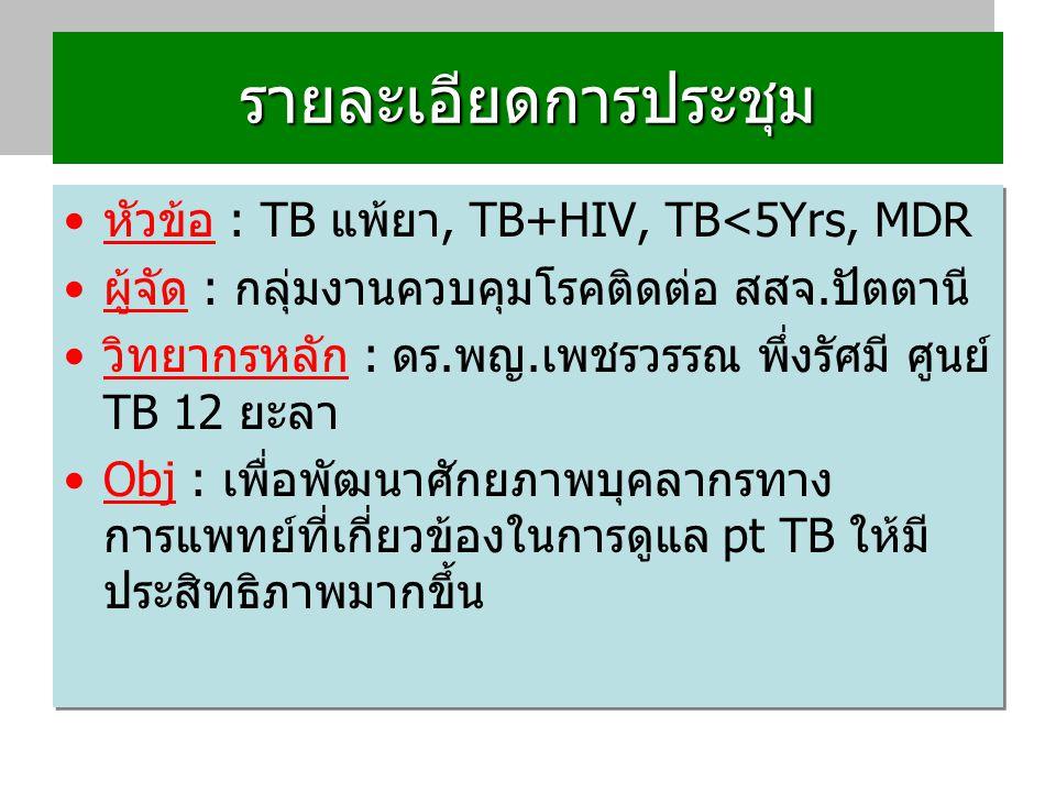 รายละเอียดการประชุม หัวข้อ : TB แพ้ยา, TB+HIV, TB<5Yrs, MDR ผู้จัด : กลุ่มงานควบคุมโรคติดต่อ สสจ.ปัตตานี วิทยากรหลัก : ดร.พญ.เพชรวรรณ พึ่งรัศมี ศูนย์ TB 12 ยะลา Obj : เพื่อพัฒนาศักยภาพบุคลากรทาง การแพทย์ที่เกี่ยวข้องในการดูแล pt TB ให้มี ประสิทธิภาพมากขึ้น หัวข้อ : TB แพ้ยา, TB+HIV, TB<5Yrs, MDR ผู้จัด : กลุ่มงานควบคุมโรคติดต่อ สสจ.ปัตตานี วิทยากรหลัก : ดร.พญ.เพชรวรรณ พึ่งรัศมี ศูนย์ TB 12 ยะลา Obj : เพื่อพัฒนาศักยภาพบุคลากรทาง การแพทย์ที่เกี่ยวข้องในการดูแล pt TB ให้มี ประสิทธิภาพมากขึ้น