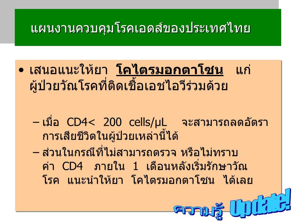 แผนงานควบคุมโรคเอดส์ของประเทศไทย แผนงานควบคุมโรคเอดส์ของประเทศไทย ยาที่นิยมใช้ในการป้องกัน PCP คือ ยา co- trimoxazole ขนาดยา วันละ 2 เม็ด ให้จนกระทั่งรักษา วัณโรคครบกำหนด และต่อไปจนกระทั่งระดับ CD4 มากกว่า 250 cells/µL ให้ยา Co- trimoxazole ต่ออีกอย่างน้อย 3 เดือน จึง หยุดยาได้
