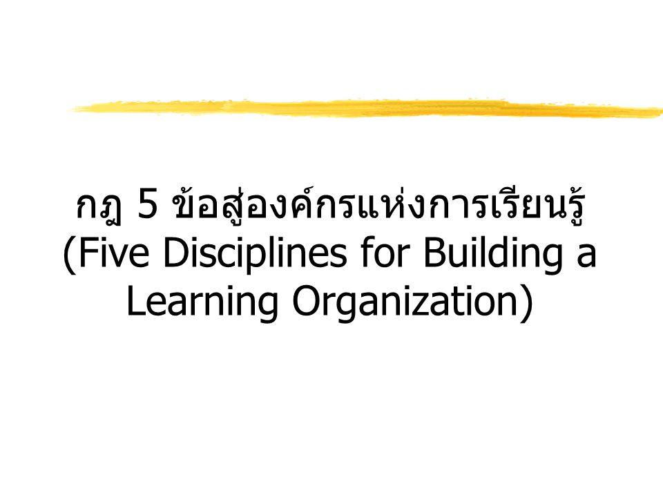 กฎข้อที่ 1 zPersonal Mastery y ความรอบรู้แห่งตน (คนเรียน=องค์กรเรียน, เป็นนาย, กระตือรือร้น, ปรารถนาที่จะเรียนรู้เพื่อเพิ่ม ศักยภาพ) y ทักษะในการพัฒนาตนเองเพื่อการบรรลุ เป้าหมาย