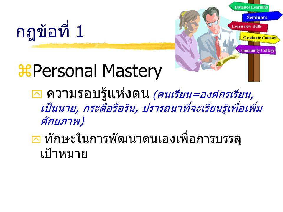 กฎข้อที่ 1 zPersonal Mastery y ความรอบรู้แห่งตน (คนเรียน=องค์กรเรียน, เป็นนาย, กระตือรือร้น, ปรารถนาที่จะเรียนรู้เพื่อเพิ่ม ศักยภาพ) y ทักษะในการพัฒนา