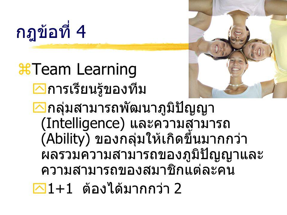 กฎข้อที่ 4 zTeam Learning yการเรียนรู้ของทีม yกลุ่มสามารถพัฒนาภูมิปัญญา (Intelligence) และความสามารถ (Ability) ของกลุ่มให้เกิดขึ้นมากกว่า ผลรวมความสาม