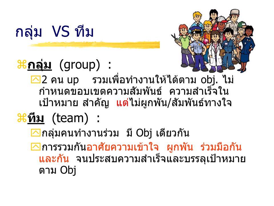 กลุ่ม VS ทีม zกลุ่ม (group) : y2 คน up รวมเพื่อทำงานให้ได้ตาม obj. ไม่ กำหนดขอบเขตความสัมพันธ์ ความสำเร็จใน เป้าหมาย สำคัญ แต่ไม่ผูกพัน/สัมพันธ์ทางใจ