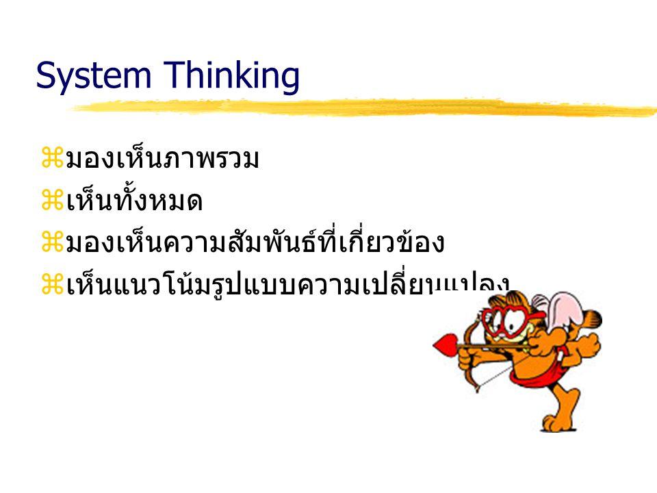 System Thinking zมองเห็นภาพรวม zเห็นทั้งหมด zมองเห็นความสัมพันธ์ที่เกี่ยวข้อง zเห็นแนวโน้มรูปแบบความเปลี่ยนแปลง