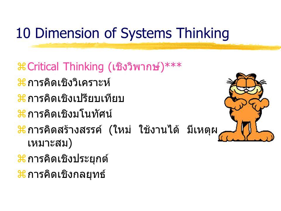 10 Dimension of Systems Thinking zCritical Thinking (เชิงวิพากษ์)*** zการคิดเชิงวิเคราะห์ zการคิดเชิงเปรียบเทียบ zการคิดเชิงมโนทัศน์ zการคิดสร้างสรรค์