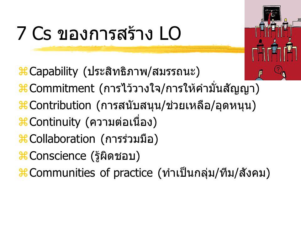 7 Cs ของการสร้าง LO zCapability (ประสิทธิภาพ/สมรรถนะ) zCommitment (การไว้วางใจ/การให้คำมั่นสัญญา) zContribution (การสนับสนุน/ช่วยเหลือ/อุดหนุน) zConti