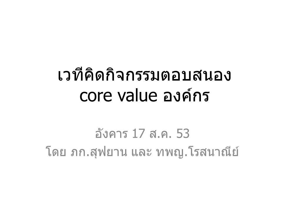 เวทีคิดกิจกรรมตอบสนอง core value องค์กร อังคาร 17 ส.ค. 53 โดย ภก.สุฟยาน และ ทพญ.โรสนาณีย์