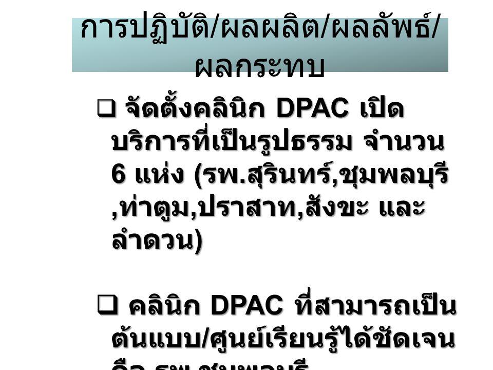 การปฏิบัติ / ผลผลิต / ผลลัพธ์ / ผลกระทบ  จัดตั้งคลินิก DPAC เปิด บริการที่เป็นรูปธรรม จำนวน 6 แห่ง ( รพ. สุรินทร์, ชุมพลบุรี, ท่าตูม, ปราสาท, สังขะ แ
