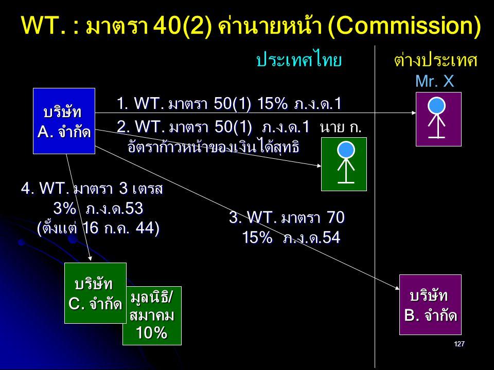 127 บริษัท A. จำกัด บริษัท B. จำกัด WT. : มาตรา 40(2) ค่านายหน้า (Commission) ประเทศไทย ต่างประเทศ นาย ก. Mr. X มูลนิธิ/สมาคม10% 1. WT. มาตรา 50(1) 15