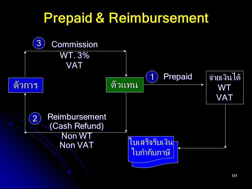 131 ตัวการ ตัวแทน Prepaid & Reimbursement Reimbursement (Cash Refund) Non WT Non VAT จ่ายเงินได้WTVAT ใบเสร็จรับเงิน ใบกำกับภาษี Prepaid Commission WT