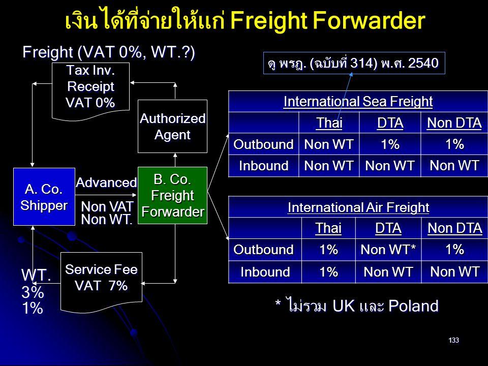 133 AuthorizedAgent Tax Inv. Receipt VAT 0% B. Co. FreightForwarder Service Fee VAT 7% A. Co. Shipper Advanced Non VAT Non WT. WT.3%1% Freight (VAT 0%