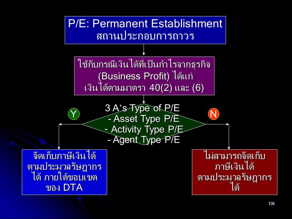 136 P/E: Permanent Establishment สถานประกอบการถาวร ใช้กับกรณีเงินได้ที่เป็นกำไรจากธุรกิจ (Business Profit) ได้แก่ (Business Profit) ได้แก่ เงินได้ตามม