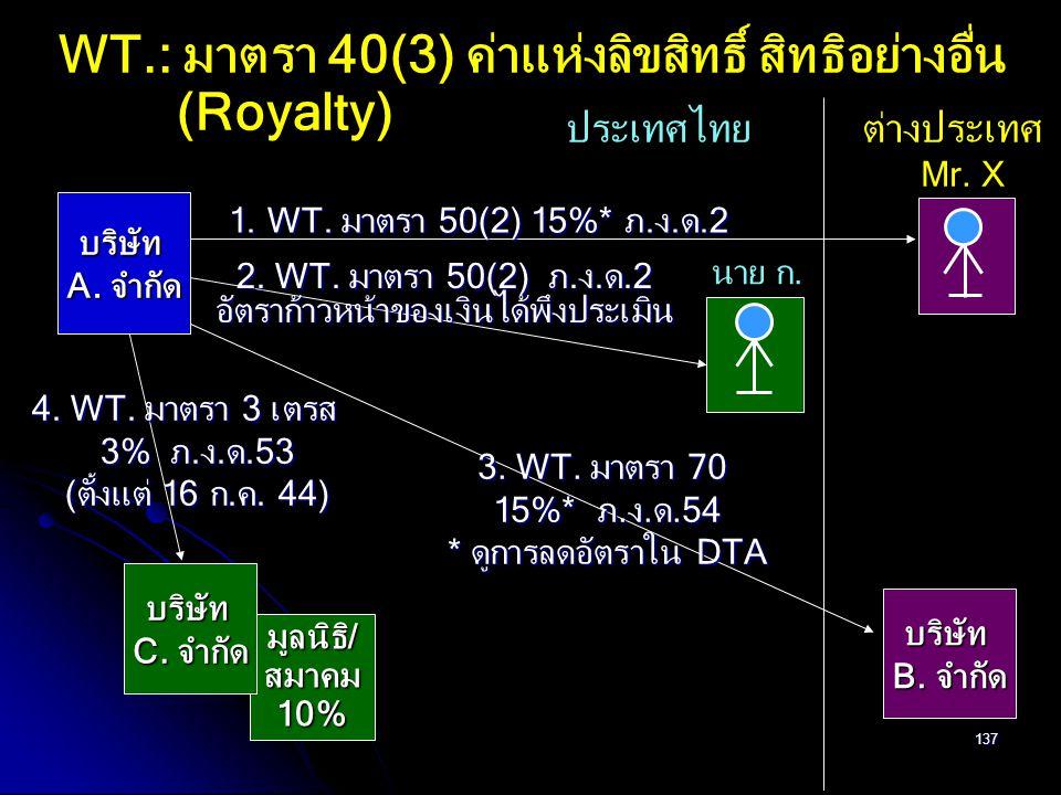 137 WT.: มาตรา 40(3) ค่าแห่งลิขสิทธิ์ สิทธิอย่างอื่น (Royalty) ประเทศไทย ต่างประเทศ นาย ก. Mr. X บริษัท A. จำกัด บริษัท C. จำกัด 1. WT. มาตรา 50(2) 15