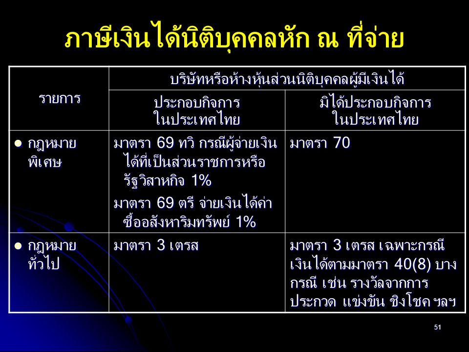 51 ภาษีเงินได้นิติบุคคลหัก ณ ที่จ่าย รายการบริษัทหรือห้างหุ้นส่วนนิติบุคคลผู้มีเงินได้ ประกอบกิจการในประเทศไทยมิได้ประกอบกิจการในประเทศไทย กฎหมาย พิเศ