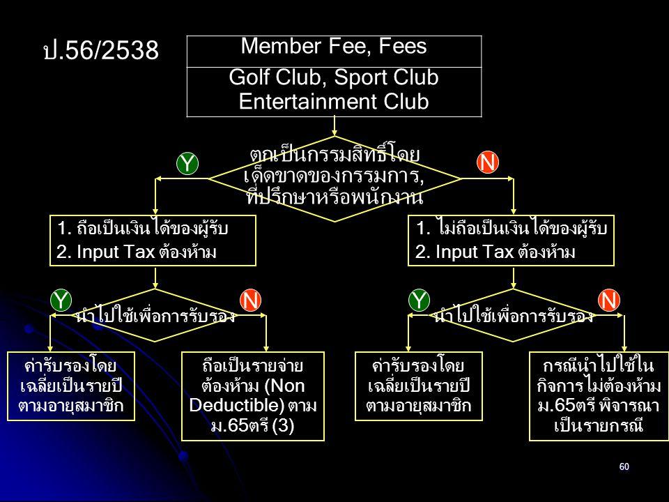 60 Member Fee, Fees Golf Club, Sport Club Entertainment Club ตกเป็นกรรมสิทธิ์โดย เด็ดขาดของกรรมการ, ที่ปรึกษาหรือพนักงาน นำไปใช้เพื่อการรับรอง ถือเป็น