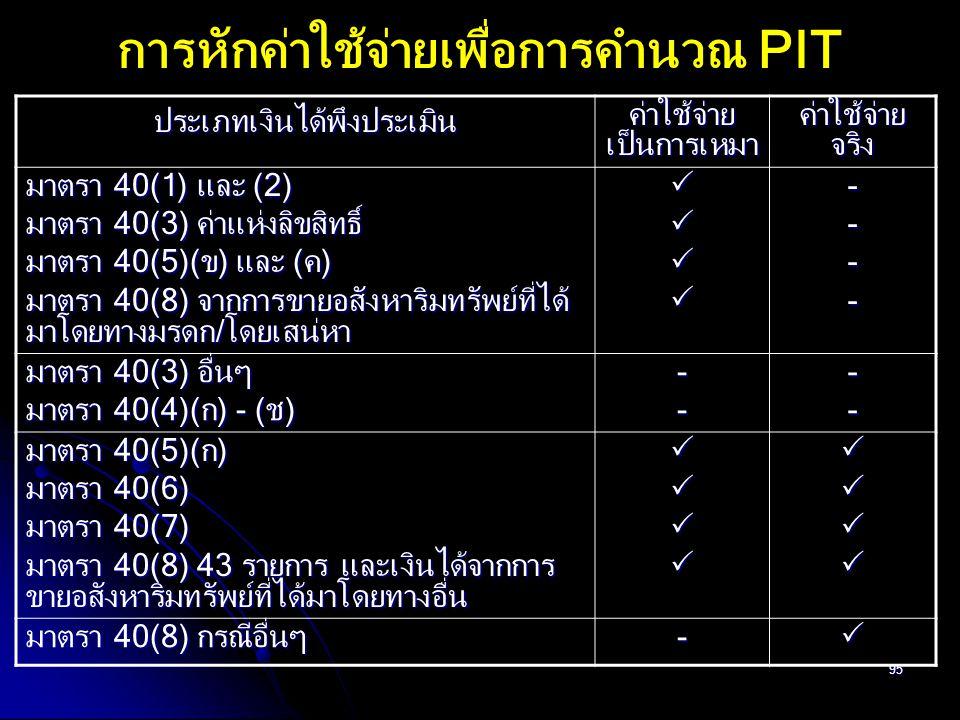 95 การหักค่าใช้จ่ายเพื่อการคำนวณ PIT ประเภทเงินได้พึงประเมิน ค่าใช้จ่าย เป็นการเหมา ค่าใช้จ่าย จริง มาตรา 40(1) และ (2) มาตรา 40(3) ค่าแห่งลิขสิทธิ์ ม