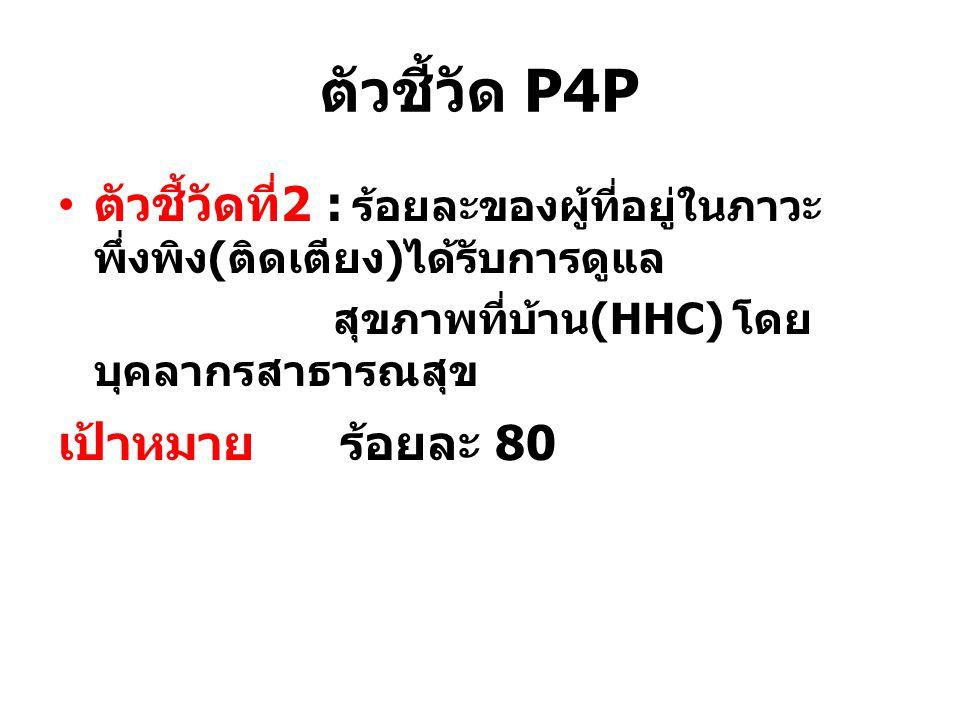 ตัวชี้วัด P4P ตัวชี้วัดที่ 2 : ร้อยละของผู้ที่อยู่ในภาวะ พึ่งพิง ( ติดเตียง ) ได้รับการดูแล สุขภาพที่บ้าน (HHC) โดย บุคลากรสาธารณสุข เป้าหมาย ร้อยละ 8