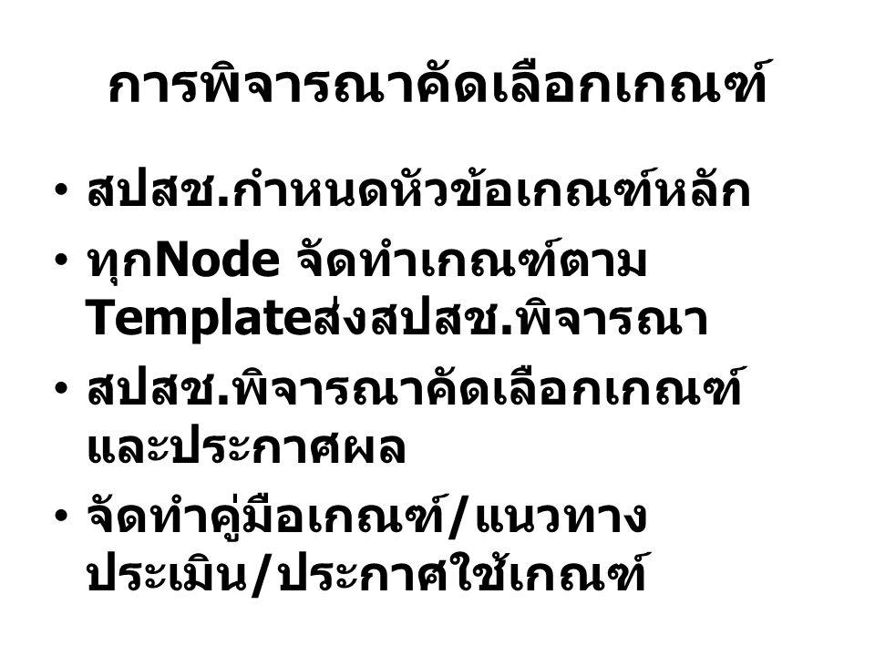 การพิจารณาคัดเลือกเกณฑ์ สปสช. กำหนดหัวข้อเกณฑ์หลัก ทุก Node จัดทำเกณฑ์ตาม Template ส่งสปสช. พิจารณา สปสช. พิจารณาคัดเลือกเกณฑ์ และประกาศผล จัดทำคู่มือ