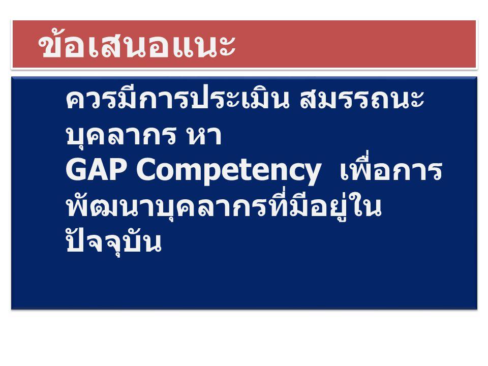 ข้อเสนอแนะ ควรมีการประเมิน สมรรถนะ บุคลากร หา GAP Competency เพื่อการ พัฒนาบุคลากรที่มีอยู่ใน ปัจจุบัน