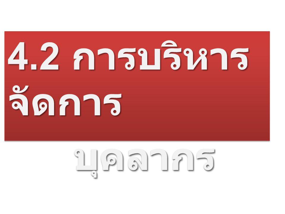 4.2 การบริหาร จัดการ บุคลากร บุคลากร 4.2 การบริหาร จัดการ บุคลากร บุคลากร