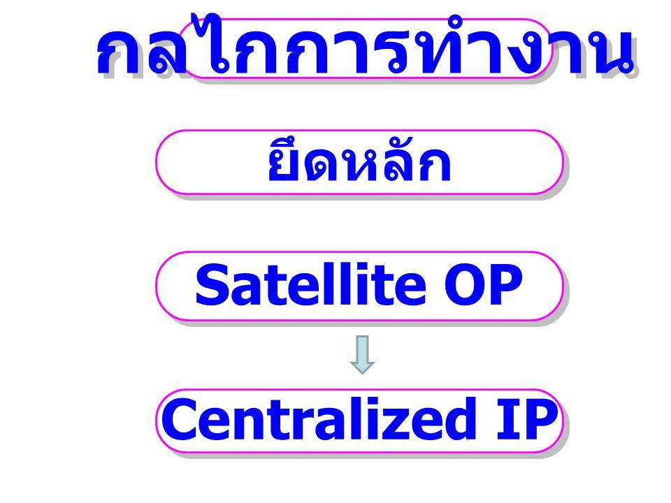 ยึดหลัก กลไกการทำงาน Satellite OP Centralized IP