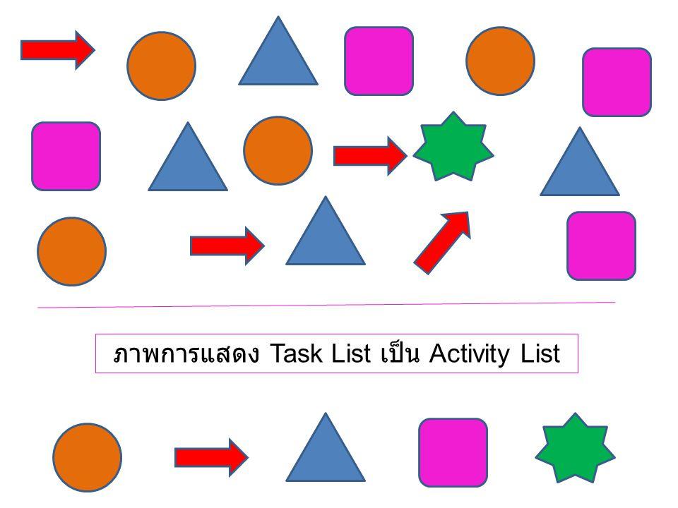 ภาพการแสดง Task List เป็น Activity List