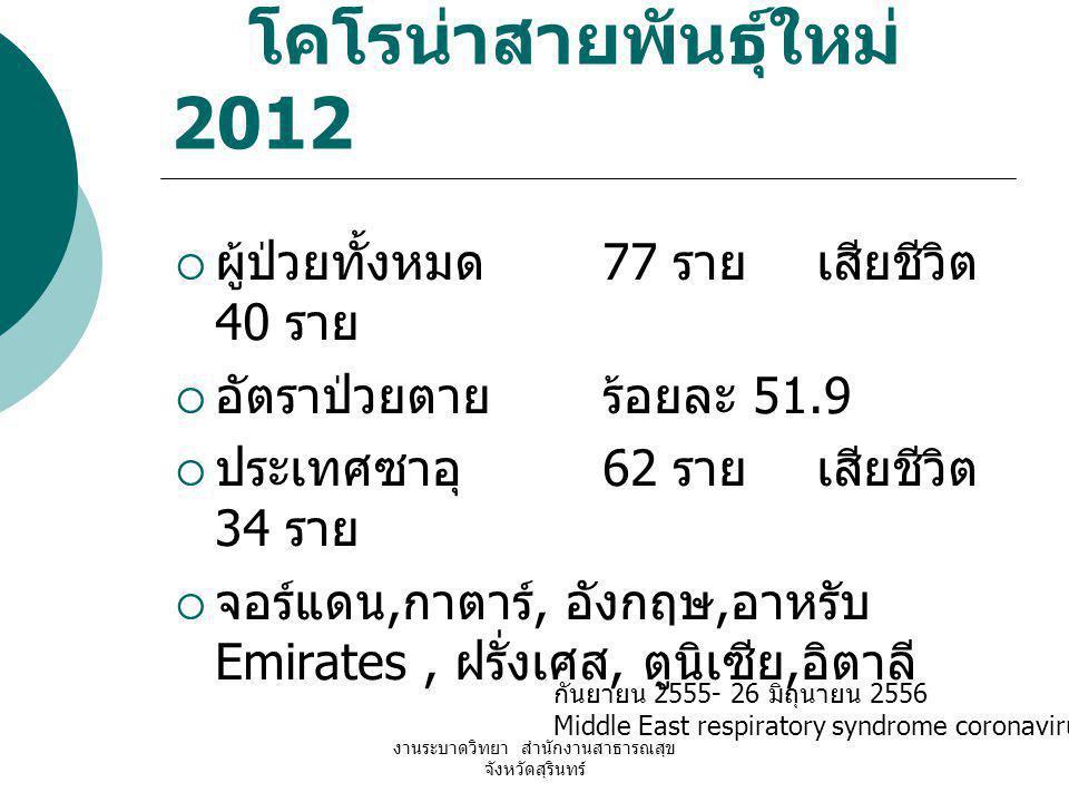 โคโรน่าสายพันธุ์ใหม่ 2012  ผู้ป่วยทั้งหมด 77 ราย เสียชีวิต 40 ราย  อัตราป่วยตาย ร้อยละ 51.9  ประเทศซาอุ 62 ราย เสียชีวิต 34 ราย  จอร์แดน, กาตาร์,