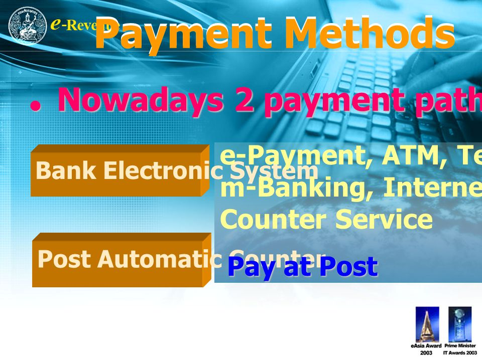 Payment Methods Bank Electronic System Post Automatic Counter e-Payment, ATM, Tele-Banking, m-Banking, Internet Banking Counter Service Pay at Post  Nowadays 2 payment paths are available: Payment Methods