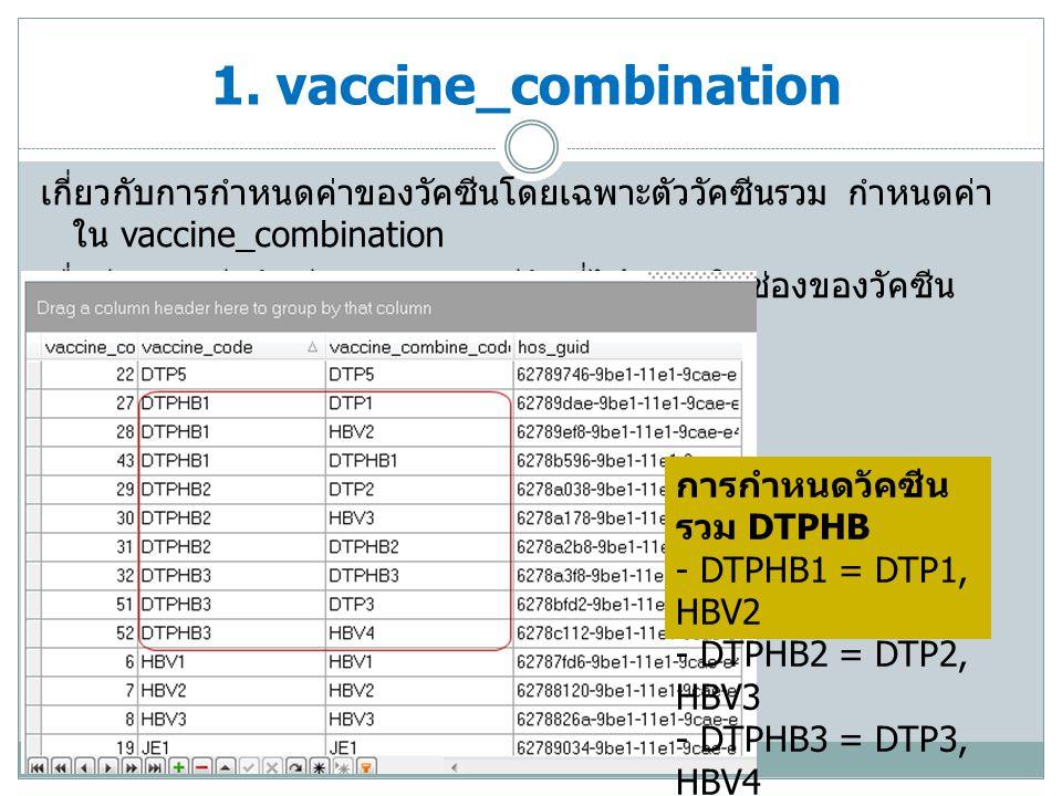 เป็นตารางข้อมูลวัคซีน และรหัสต่างๆที่ต้องกำหนดให้ถูกต้องตาม มาตรฐานของ สนย.