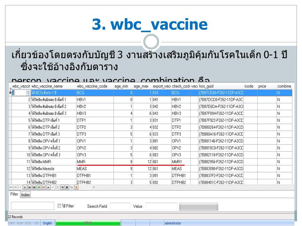 เป็นตารางวัคซีนสำหรับการลงบันทึกข้อมูลกรณีที่มารับบริการโดยผ่าน โมดูลของ OPD หรือ ER โดยเฉพาะ กับกลุ่มประชาชนทั่วไป เช่นการฉีดวัคซีน TT, วัคซีน FLU และวัคซีน ป้องกันโรคพิษสุนัขบ้า เป็นต้น 4.