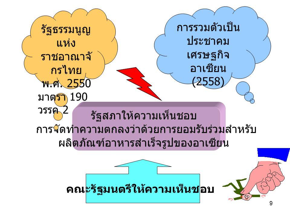 9 รัฐสภาให้ความเห็นชอบ การจัดทำความตกลงว่าด้วยการยอมรับร่วมสำหรับ ผลิตภัณฑ์อาหารสำเร็จรูปของอาเซียน รัฐธรรมนูญ แห่ง ราชอาณาจั กรไทย พ. ศ. 2550 มาตรา 1
