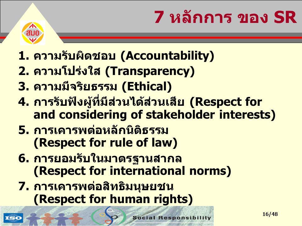 16/48 7 หลักการ ของ SR 1.ความรับผิดชอบ (Accountability) 2.ความโปร่งใส (Transparency) 3.ความมีจริยธรรม (Ethical) 4.การรับฟังผู้ที่มีส่วนได้ส่วนเสีย (Re
