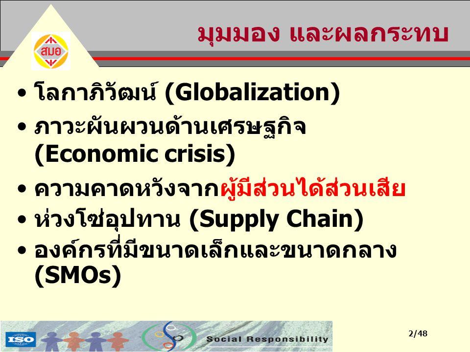 2/48 มุมมอง และผลกระทบ โลกาภิวัฒน์ (Globalization) ภาวะผันผวนด้านเศรษฐกิจ (Economic crisis) ความคาดหวังจากผู้มีส่วนได้ส่วนเสีย ห่วงโซ่อุปทาน (Supply C