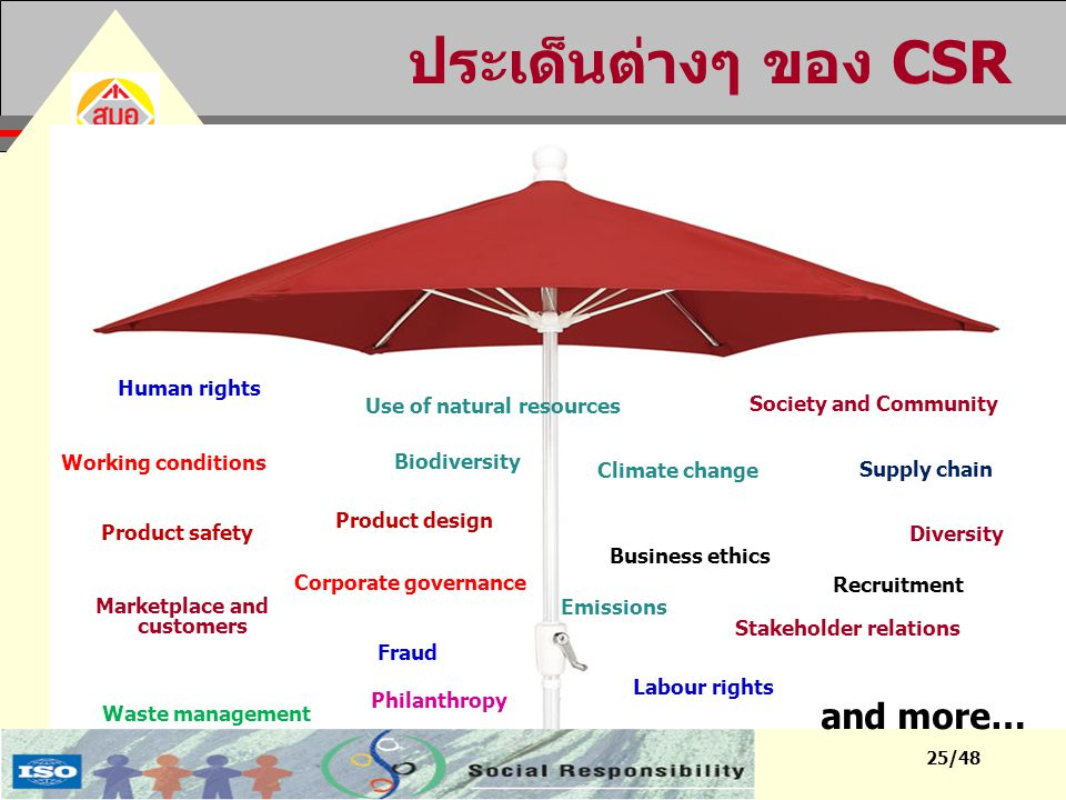 25/48 ประเด็นต่างๆ ของ CSR Human rights Biodiversity Working conditions Product safety Diversity and more… Marketplace and customers Recruitment Emiss
