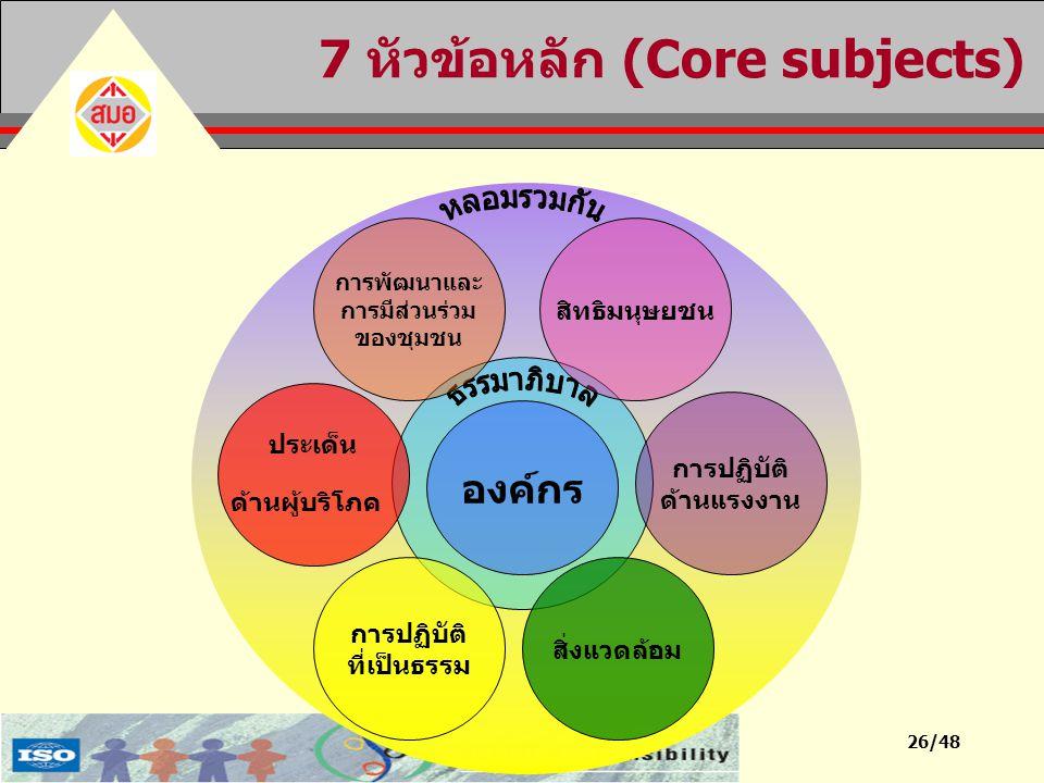 26/48 การปฏิบัติ ด้านแรงงาน 7 หัวข้อหลัก (Core subjects) องค์กร การปฏิบัติ ที่เป็นธรรม ประเด็น ด้านผู้บริโภค สิ่งแวดล้อม การพัฒนาและ การมีส่วนร่วม ของ
