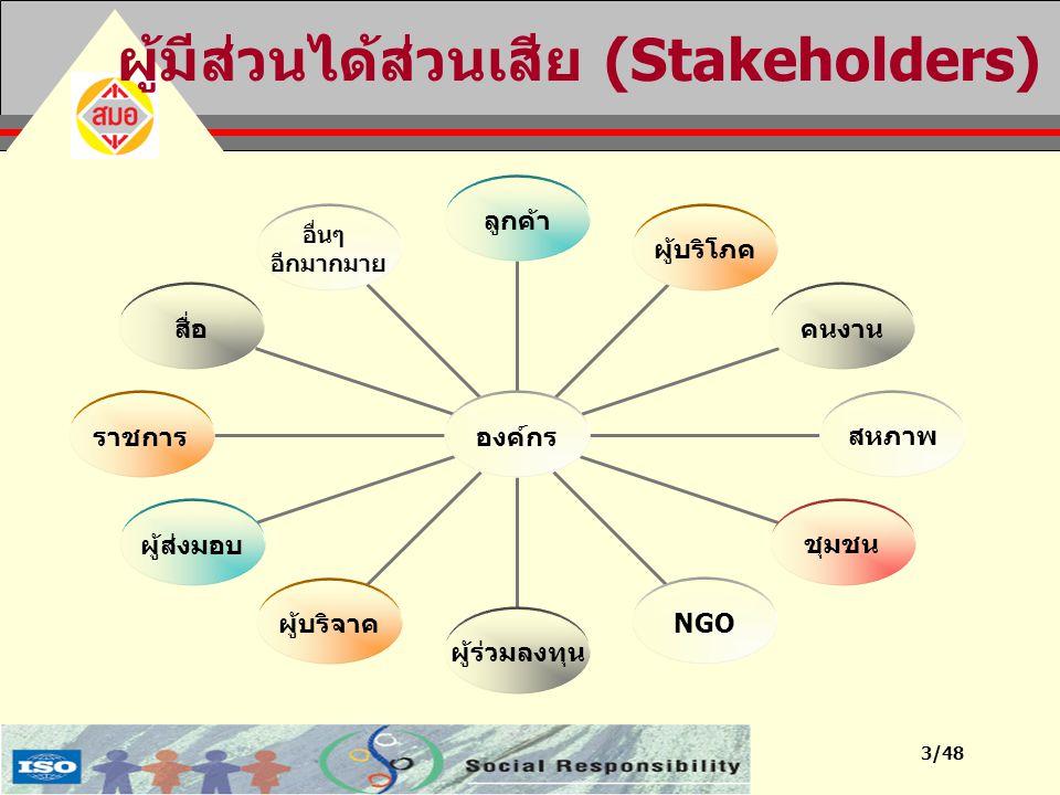 14/48 ความหมายของ SR ความรับผิดชอบต่อผลกระทบที่เกิดขึ้นจาก การตัดสินใจและกิจกรรมต่างๆ ขององค์กร ต่อสังคมและสิ่งแวดล้อม ที่ทำอย่างโปร่งใส และมีคุณธรรมและจริยธรรม ซึ่ง –ส่งเสริมการพัฒนาอย่างยั่งยืน และ ความอยู่ดี มีสุขของสังคม –คำนึงถึงความต้องการของผู้มีส่วนได้ส่วนเสีย –ปฏิบัติตามกฎหมายที่เกี่ยวข้อง รวมถึง แนวปฏิบัติของสากล –บูรณาการเข้าเป็นส่วนหนึ่งในการดำเนินธุรกิจ และผู้ที่เกี่ยวข้อง (relationships)