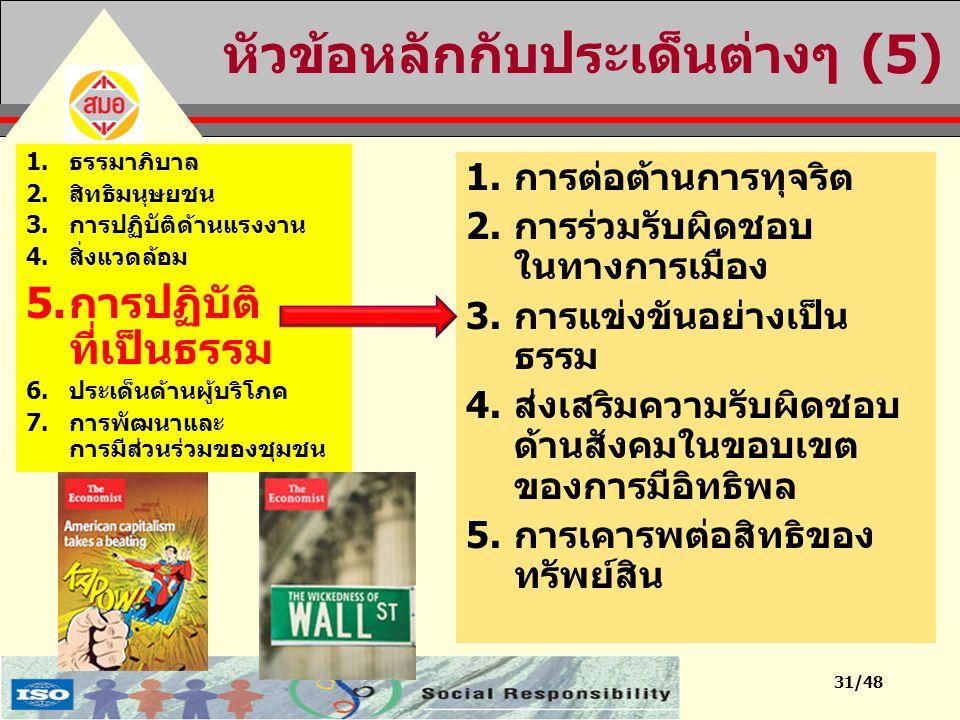 31/48 หัวข้อหลักกับประเด็นต่างๆ (5) 1.ธรรมาภิบาล 2.สิทธิมนุษยชน 3.การปฏิบัติด้านแรงงาน 4.สิ่งแวดล้อม 5.การปฏิบัติ ที่เป็นธรรม 6.ประเด็นด้านผู้บริโภค 7