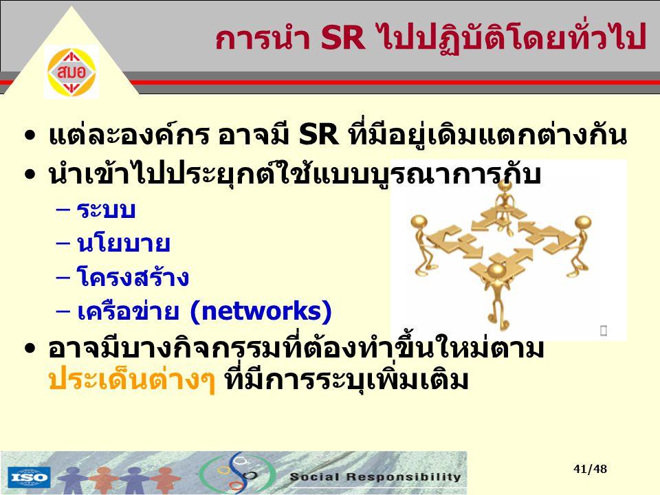 41/48 การนำ SR ไปปฏิบัติโดยทั่วไป แต่ละองค์กร อาจมี SR ที่มีอยู่เดิมแตกต่างกัน นำเข้าไปประยุกต์ใช้แบบบูรณาการกับ –ระบบ –นโยบาย –โครงสร้าง –เครือข่าย (