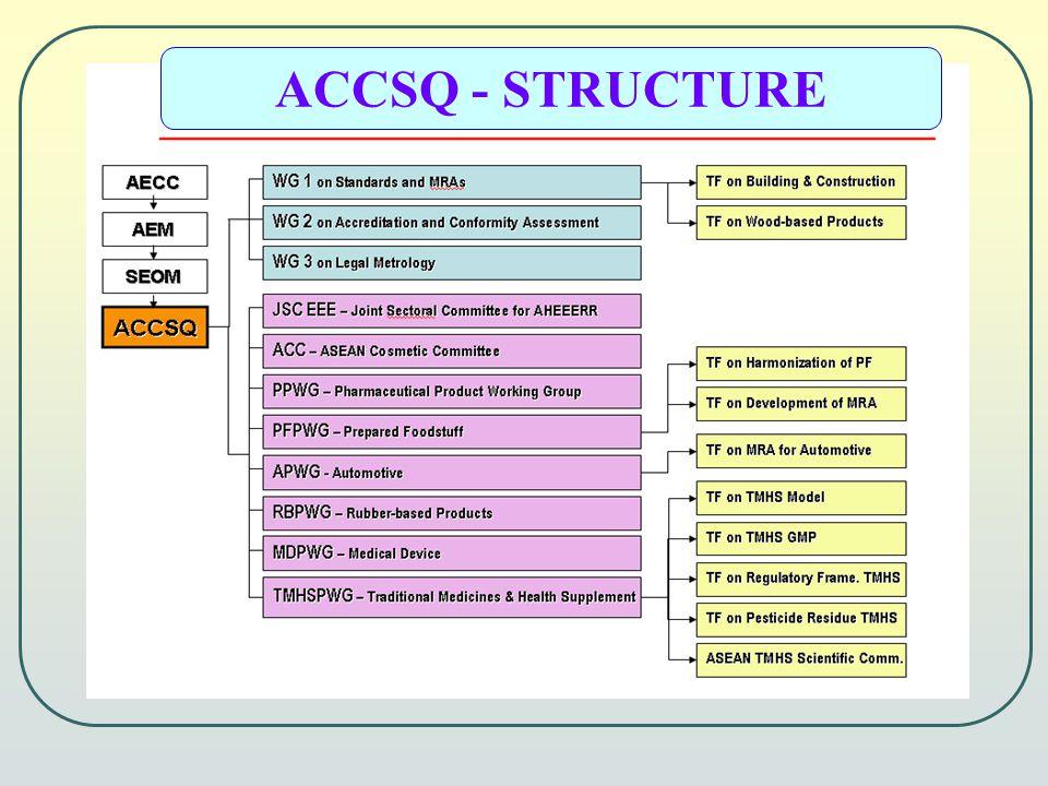 ACCSQ - STRUCTURE